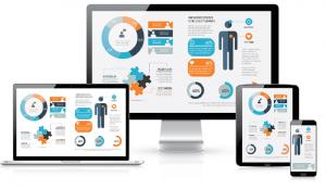 Những điều cần làm sau khi thiết kế Website